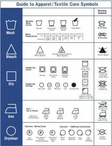 Care Label Symbols